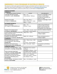 Information on programs related to the Foodbank